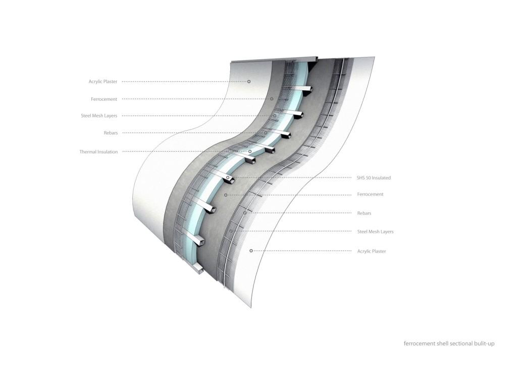 Fig_Ferrocement_Detail